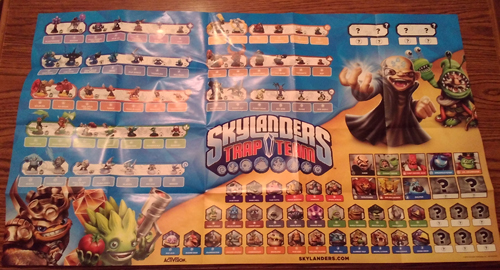 Skylanders: Swap Force Bundle Pic 5